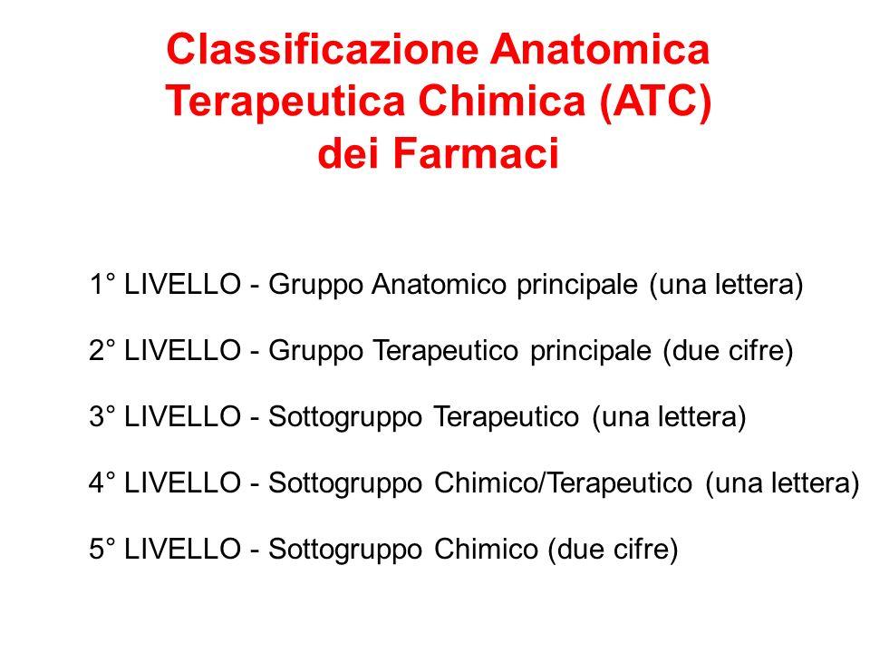 Classificazione Anatomica Terapeutica Chimica (ATC) dei Farmaci 1° LIVELLO - Gruppo Anatomico principale (una lettera) 2° LIVELLO - Gruppo Terapeutico