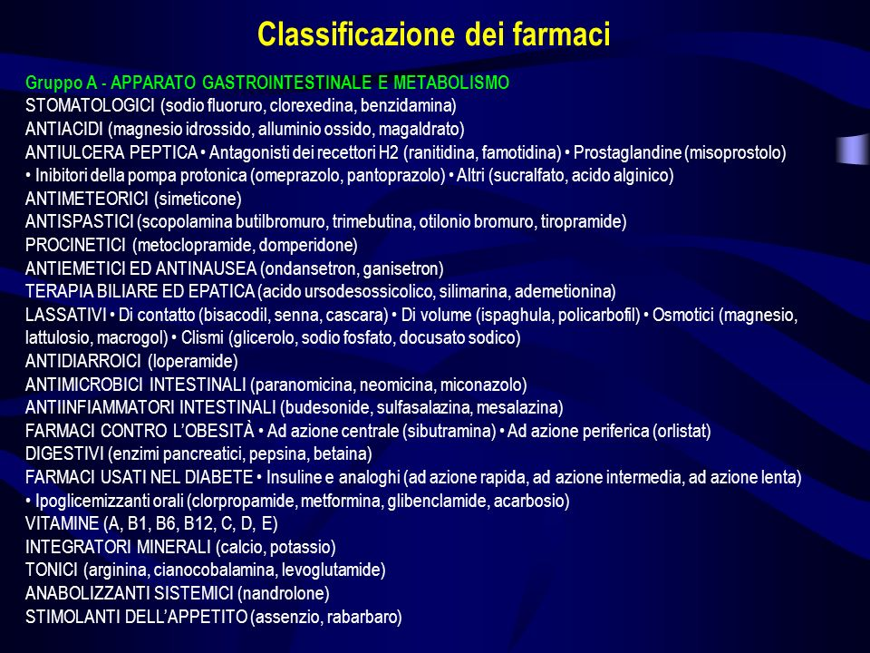 Gruppo A - APPARATO GASTROINTESTINALE E METABOLISMO STOMATOLOGICI (sodio fluoruro, clorexedina, benzidamina) ANTIACIDI (magnesio idrossido, alluminio