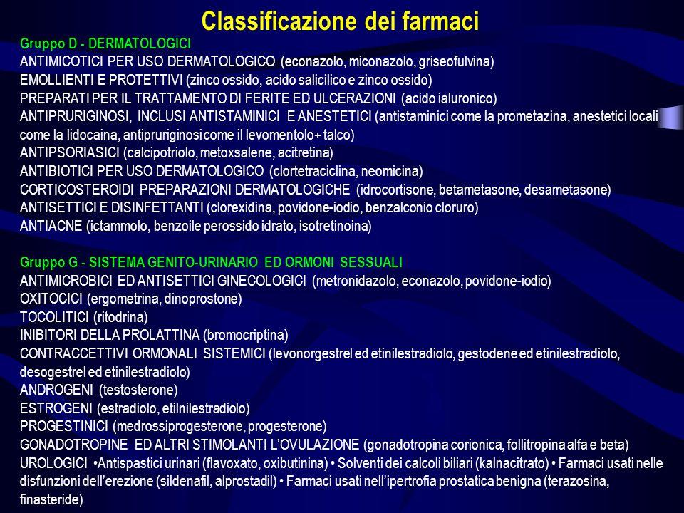 Gruppo D - DERMATOLOGICI ANTIMICOTICI PER USO DERMATOLOGICO (econazolo, miconazolo, griseofulvina) EMOLLIENTI E PROTETTIVI (zinco ossido, acido salici