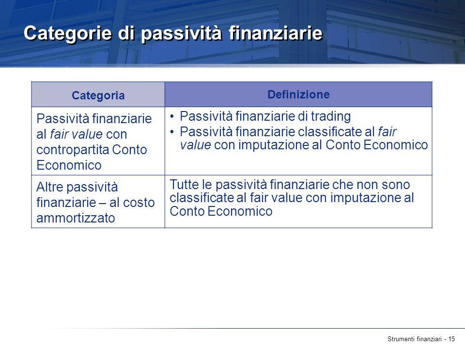 Strumenti finanziari - 15 Categorie di passività finanziarie Categoria Definizione Passività finanziarie al fair value con contropartita Conto Economi