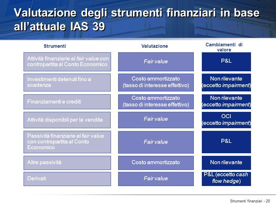 Strumenti finanziari - 20 Valutazione degli strumenti finanziari in base allattuale IAS 39 StrumentiValutazione Cambiamenti di valore P&L (eccetto cas