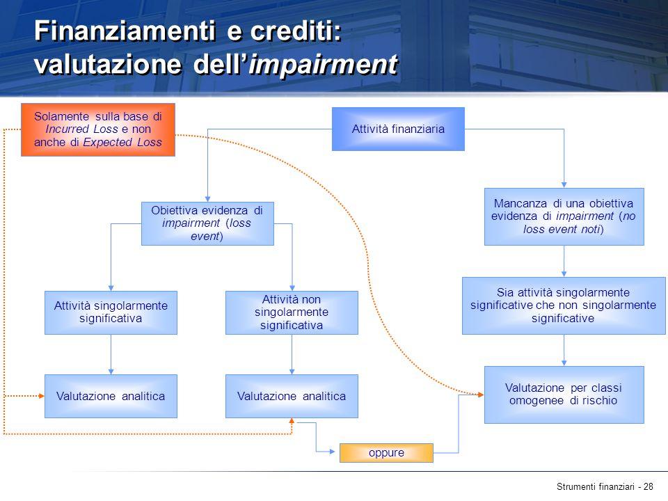 Strumenti finanziari - 28 Finanziamenti e crediti: valutazione dellimpairment Attività finanziaria Sia attività singolarmente significative che non si