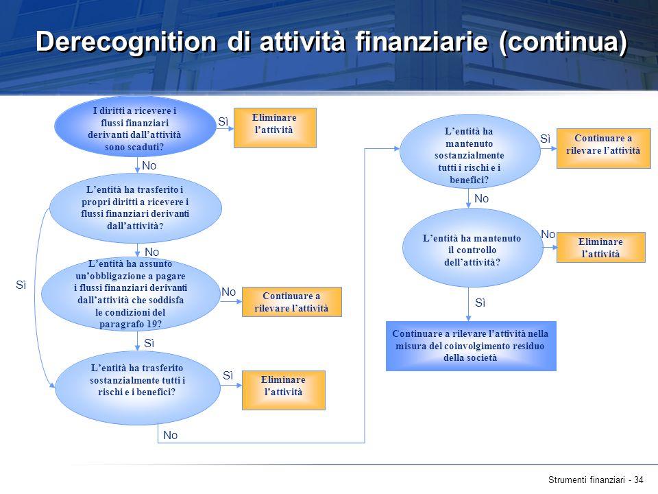 Strumenti finanziari - 34 Derecognition di attività finanziarie (continua) I diritti a ricevere i flussi finanziari derivanti dallattività sono scadut