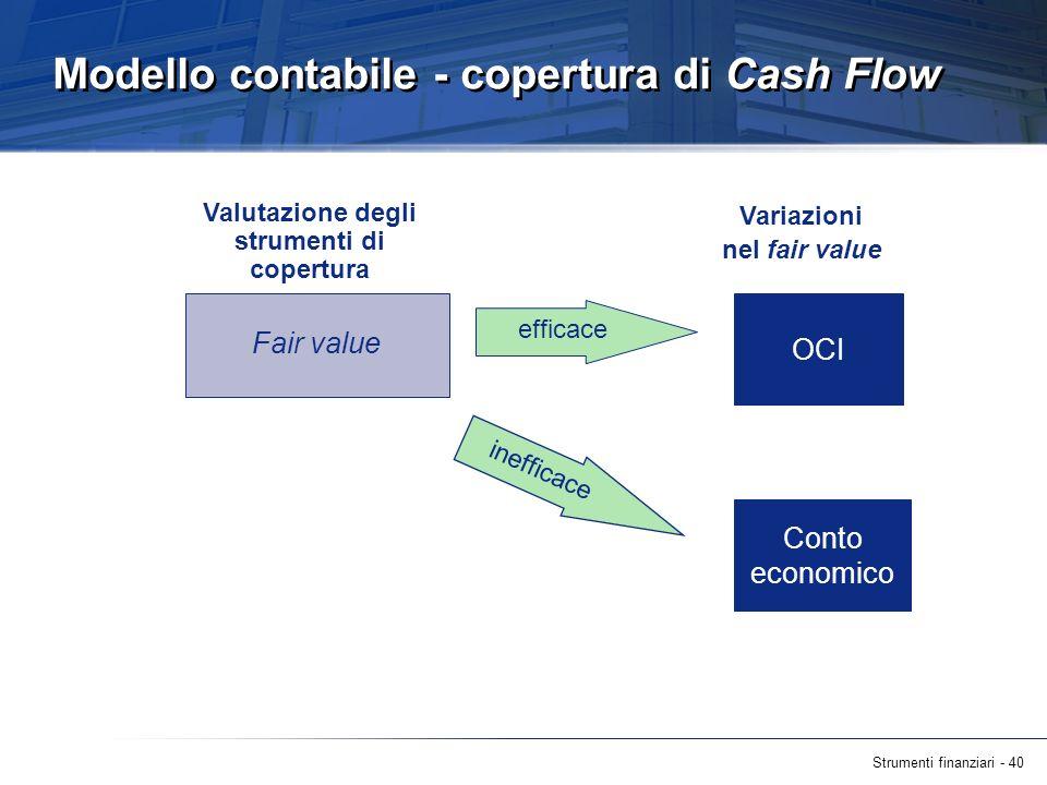 Strumenti finanziari - 40 Modello contabile - copertura di Cash Flow Variazioni nel fair value OCI efficace Conto economico inefficace Valutazione deg