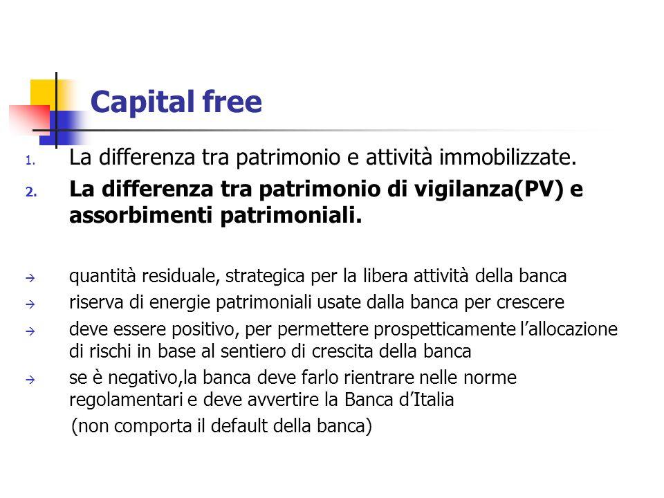 Capital free 1. La differenza tra patrimonio e attività immobilizzate.