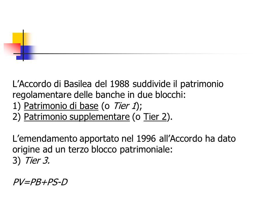 LAccordo di Basilea del 1988 suddivide il patrimonio regolamentare delle banche in due blocchi: 1) Patrimonio di base (o Tier 1); 2) Patrimonio supplementare (o Tier 2).