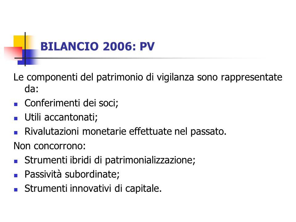 BILANCIO 2006: PV Le componenti del patrimonio di vigilanza sono rappresentate da: Conferimenti dei soci; Utili accantonati; Rivalutazioni monetarie effettuate nel passato.