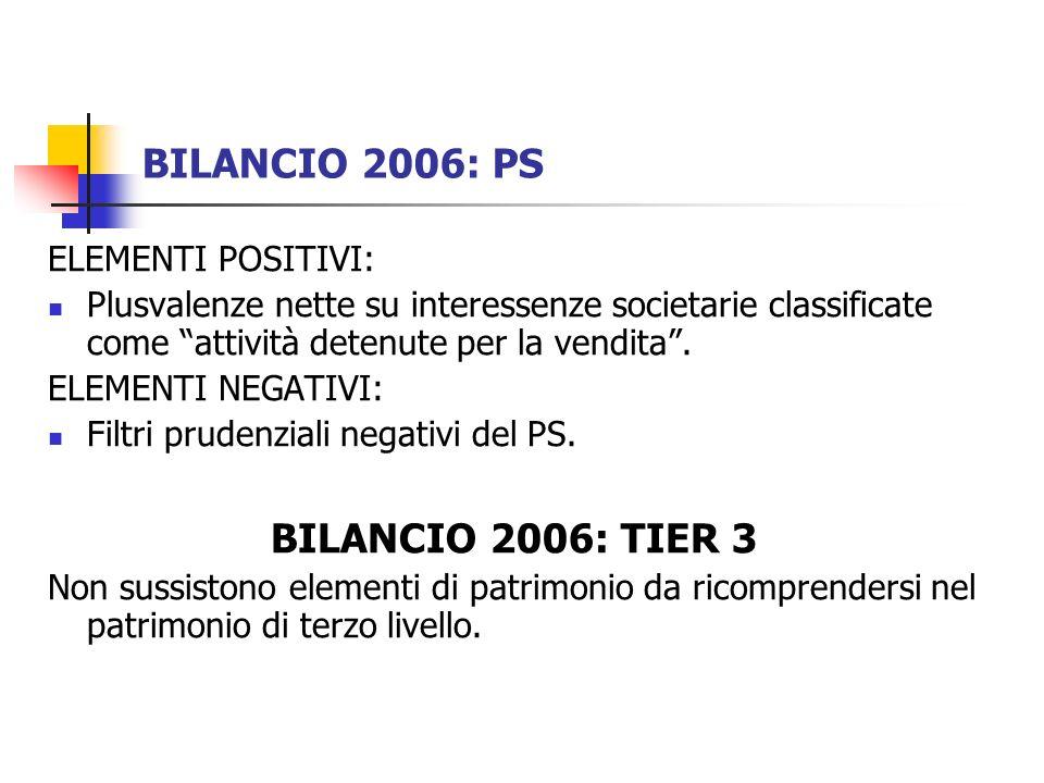 BILANCIO 2006: PS ELEMENTI POSITIVI: Plusvalenze nette su interessenze societarie classificate come attività detenute per la vendita.