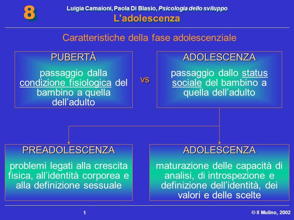 Luigia Camaioni, Paola Di Blasio, Psicologia dello sviluppo Ladolescenza © Il Mulino, 2002 8 8 1 PUBERTÀ passaggio dalla condizione fisiologica del ba