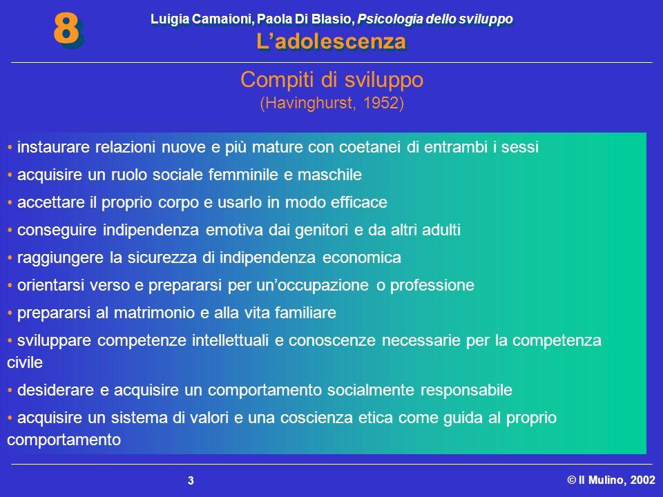 Luigia Camaioni, Paola Di Blasio, Psicologia dello sviluppo Ladolescenza © Il Mulino, 2002 8 8 3 Compiti di sviluppo (Havinghurst, 1952) instaurare re