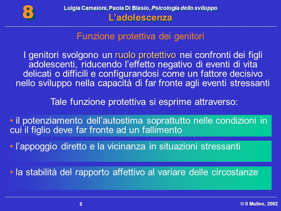 Luigia Camaioni, Paola Di Blasio, Psicologia dello sviluppo Ladolescenza © Il Mulino, 2002 8 8 5 Funzione protettiva dei genitori ruolo protettivo I g