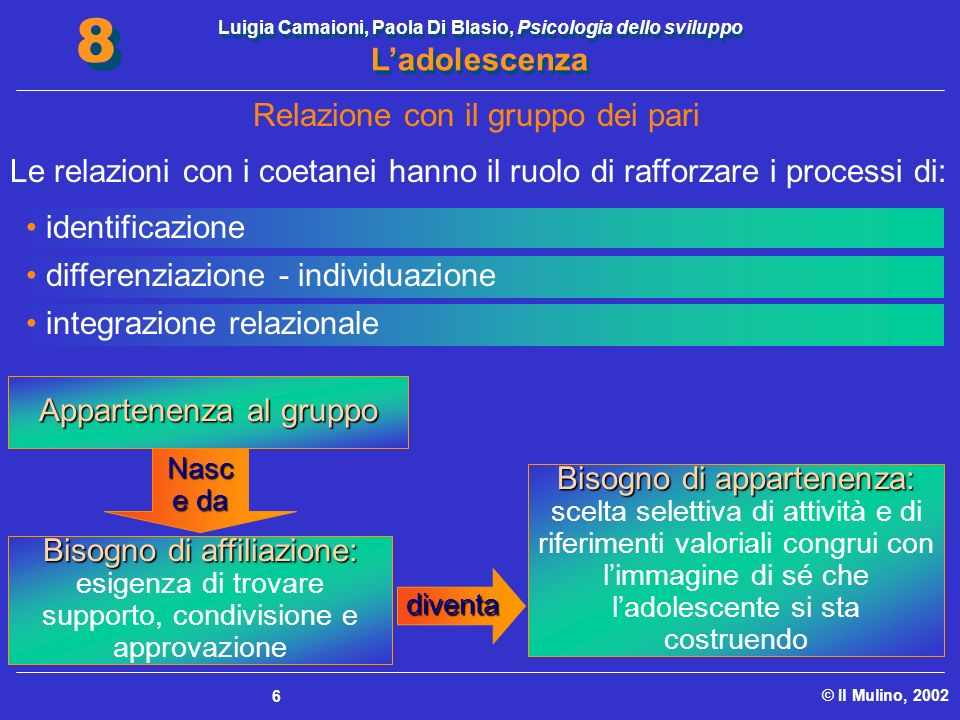 Luigia Camaioni, Paola Di Blasio, Psicologia dello sviluppo Ladolescenza © Il Mulino, 2002 8 8 6 Relazione con il gruppo dei pari Le relazioni con i c