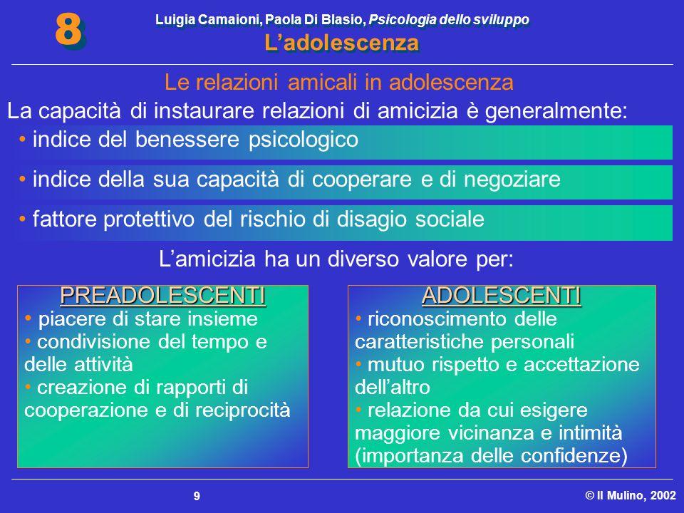 Luigia Camaioni, Paola Di Blasio, Psicologia dello sviluppo Ladolescenza © Il Mulino, 2002 8 8 9 Le relazioni amicali in adolescenza La capacità di in