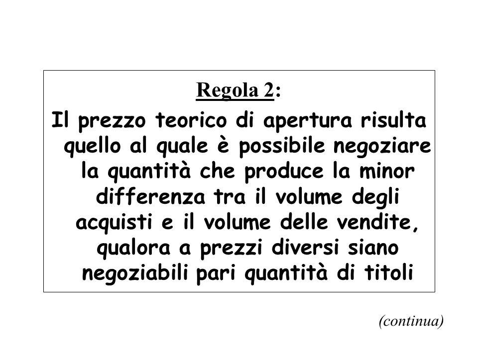 Regola 2: Il prezzo teorico di apertura risulta quello al quale è possibile negoziare la quantità che produce la minor differenza tra il volume degli acquisti e il volume delle vendite, qualora a prezzi diversi siano negoziabili pari quantità di titoli (continua)