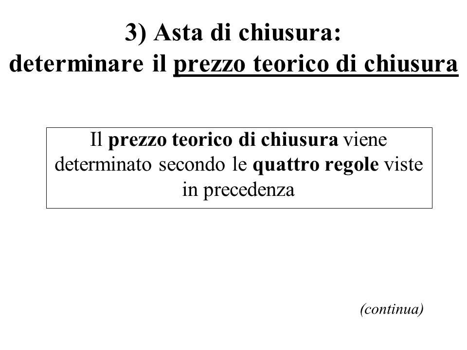 3) Asta di chiusura: determinare il prezzo teorico di chiusura Il prezzo teorico di chiusura viene determinato secondo le quattro regole viste in precedenza (continua)