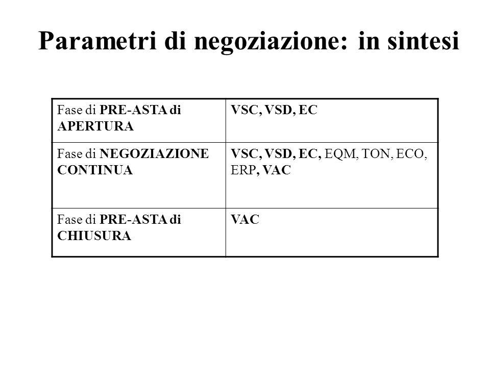 Parametri di negoziazione: in sintesi Fase di PRE-ASTA di APERTURA VSC, VSD, EC Fase di NEGOZIAZIONE CONTINUA VSC, VSD, EC, EQM, TON, ECO, ERP, VAC Fase di PRE-ASTA di CHIUSURA VAC