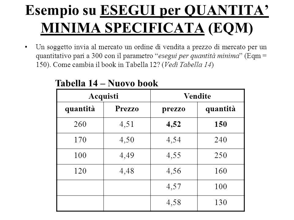 Esempio su ESEGUI per QUANTITA MINIMA SPECIFICATA (EQM) Un soggetto invia al mercato un ordine di vendita a prezzo di mercato per un quantitativo pari a 300 con il parametro esegui per quantità minima (Eqm = 150).