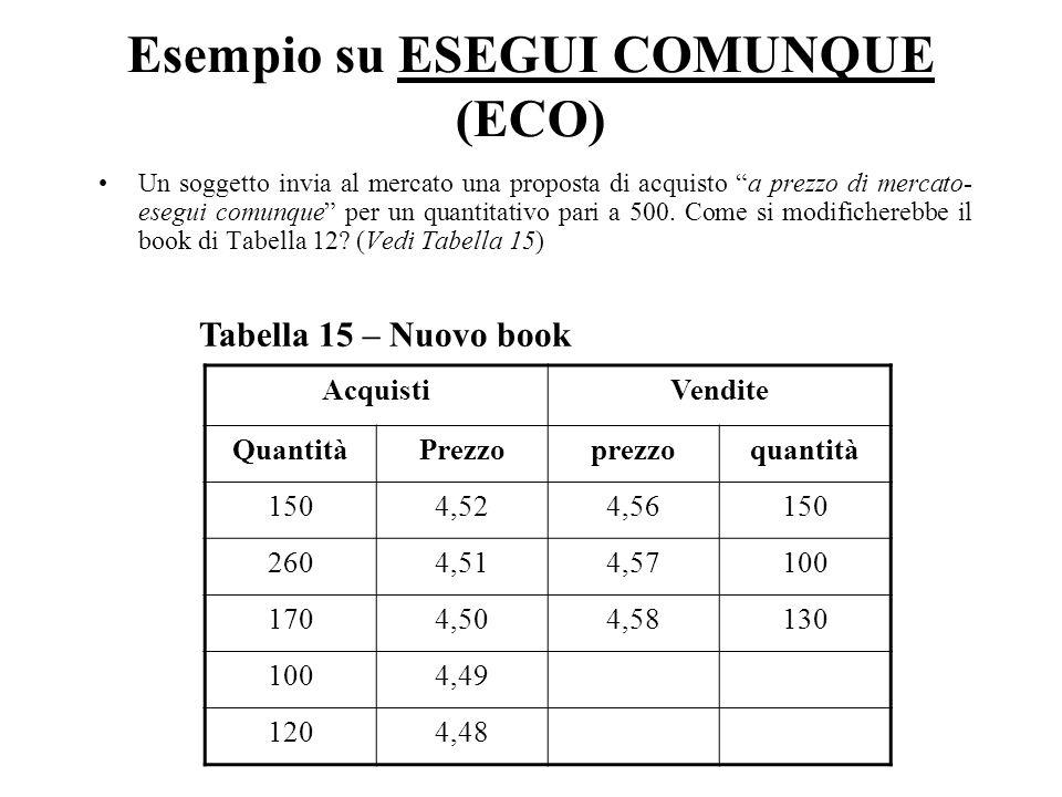 Esempio su ESEGUI COMUNQUE (ECO) Un soggetto invia al mercato una proposta di acquisto a prezzo di mercato- esegui comunque per un quantitativo pari a 500.