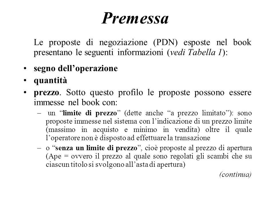 Premessa Le proposte di negoziazione (PDN) esposte nel book presentano le seguenti informazioni (vedi Tabella 1): segno delloperazione quantità prezzo.