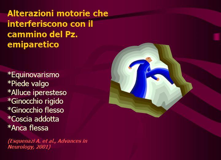 Alterazioni motorie che interferiscono con il cammino del Pz.