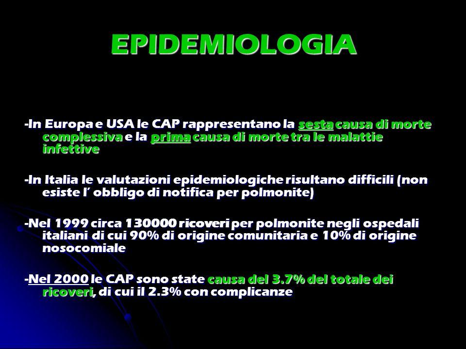 EPIDEMIOLOGIA -In Europa e USA le CAP rappresentano la sesta causa di morte complessiva e la prima causa di morte tra le malattie infettive -In Italia
