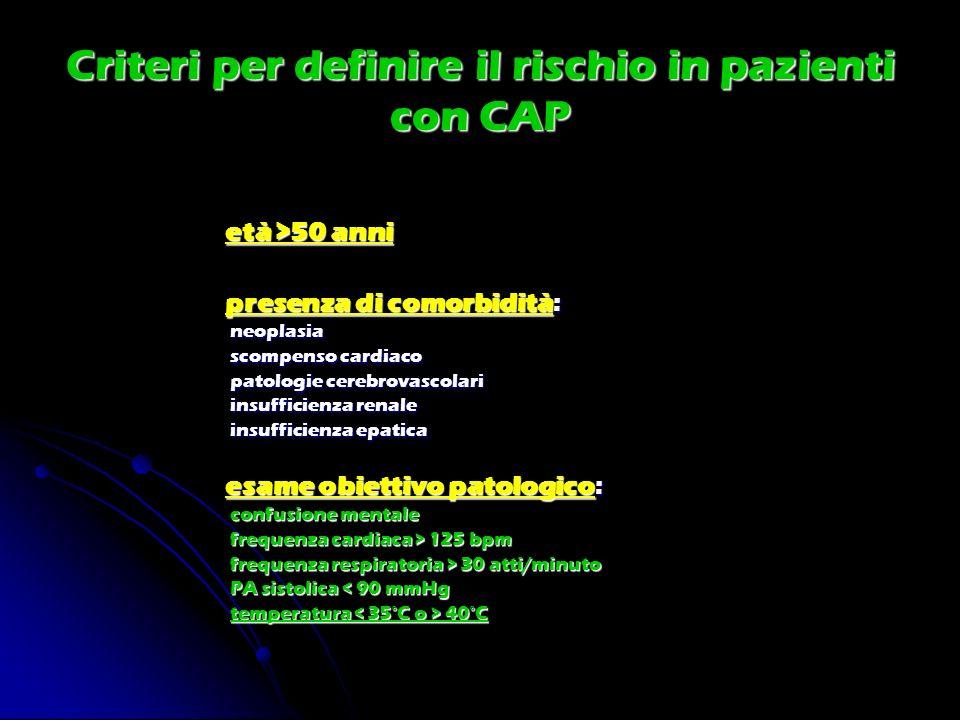 Criteri per definire il rischio in pazienti con CAP età >50 anni presenza di comorbidità: neoplasia neoplasia scompenso cardiaco scompenso cardiaco pa