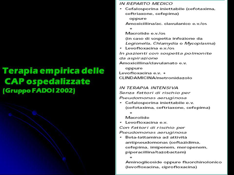 Terapia empirica delle CAP ospedalizzate (Gruppo FADOI 2002)