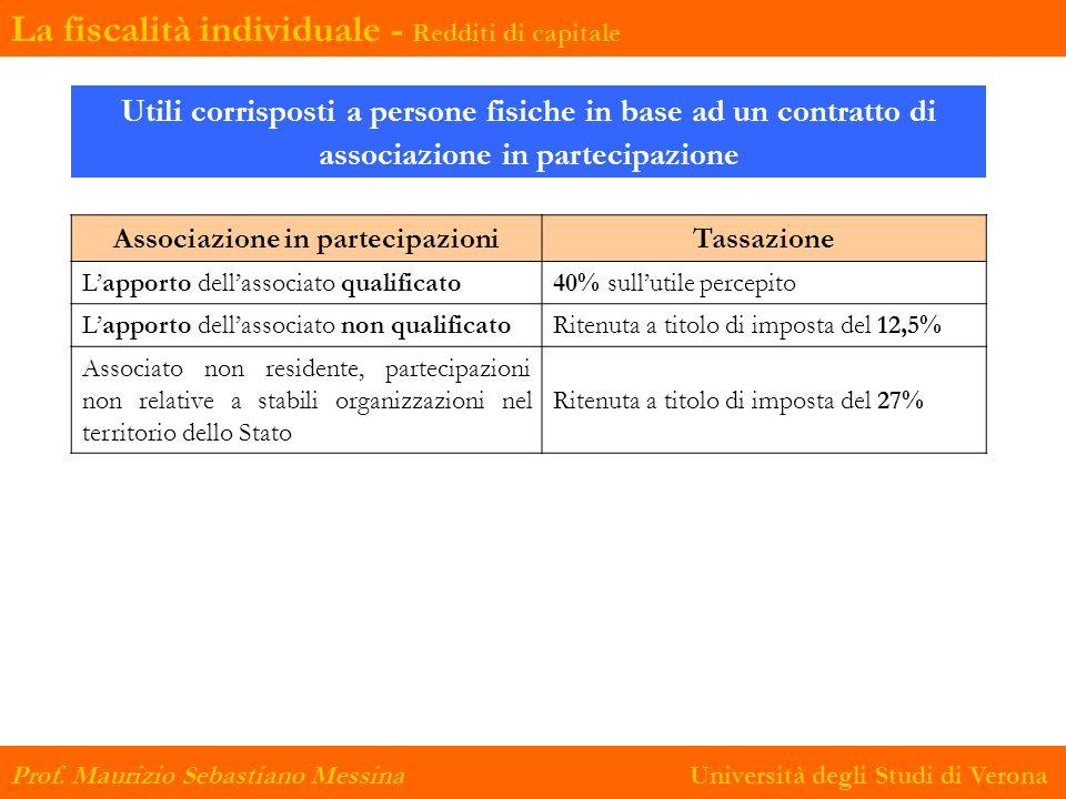 Utili corrisposti a persone fisiche in base ad un contratto di associazione in partecipazione Associazione in partecipazioniTassazione Lapporto dellas