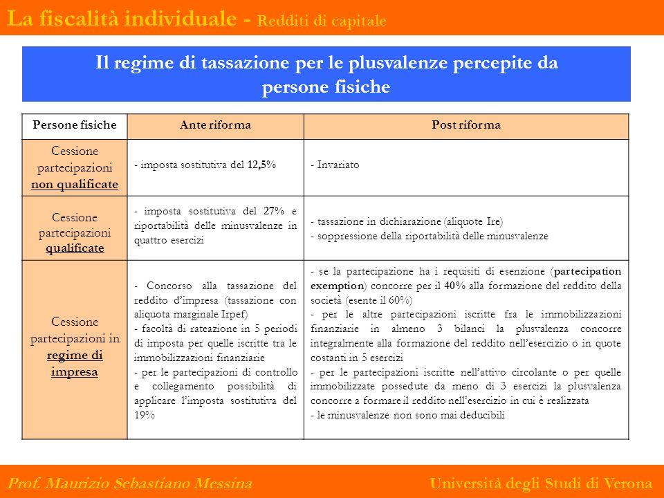 Persone fisicheAnte riformaPost riforma Cessione partecipazioni non qualificate - imposta sostitutiva del 12,5%- Invariato Cessione partecipazioni qua