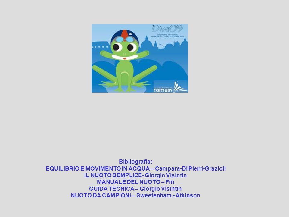 Bibliografia: EQUILIBRIO E MOVIMENTO IN ACQUA – Campara-Di Pierri-Grazioli IL NUOTO SEMPLICE- Giorgio Visintin MANUALE DEL NUOTO – Fin GUIDA TECNICA –