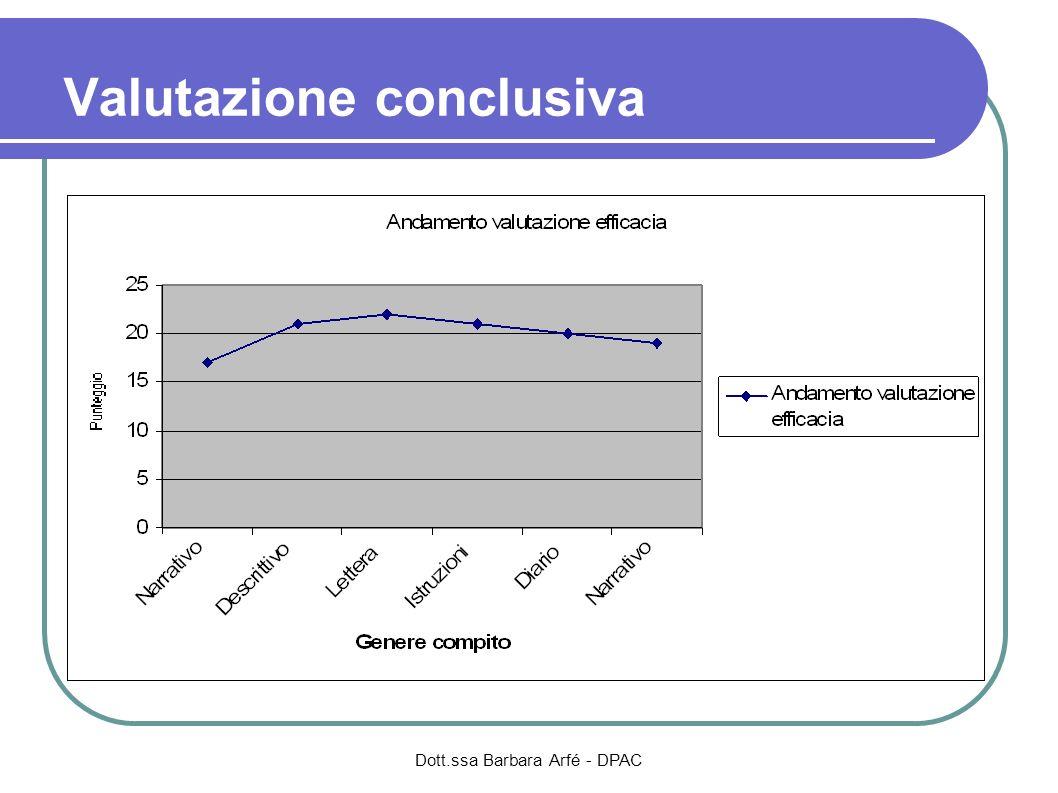 Valutazione conclusiva Dott.ssa Barbara Arfé - DPAC