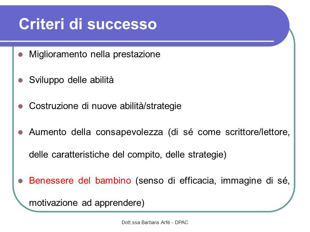 Criteri di successo Miglioramento nella prestazione Sviluppo delle abilità Costruzione di nuove abilità/strategie Aumento della consapevolezza (di sé