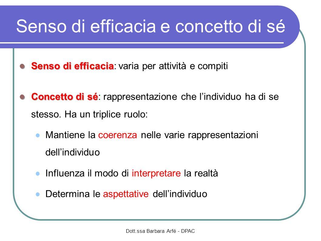 Senso di efficacia e concetto di sé Senso di efficacia Senso di efficacia: varia per attività e compiti Concetto di sé Concetto di sé: rappresentazion