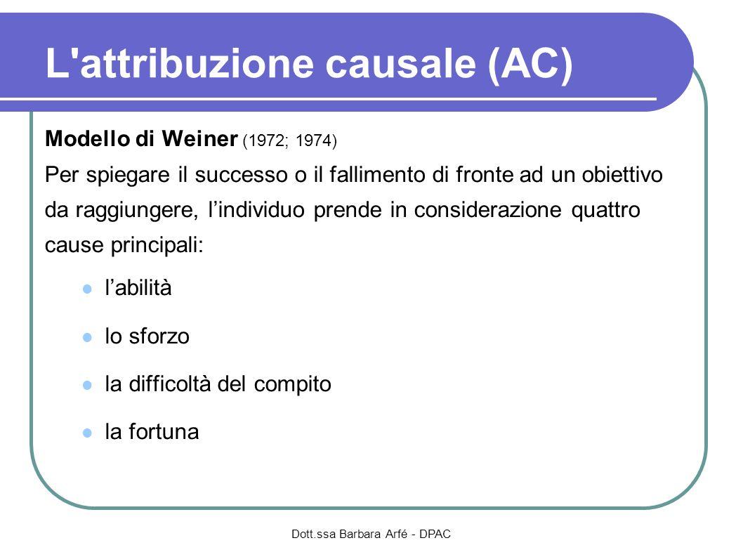 L'attribuzione causale (AC) Modello di Weiner (1972; 1974) Per spiegare il successo o il fallimento di fronte ad un obiettivo da raggiungere, lindivid