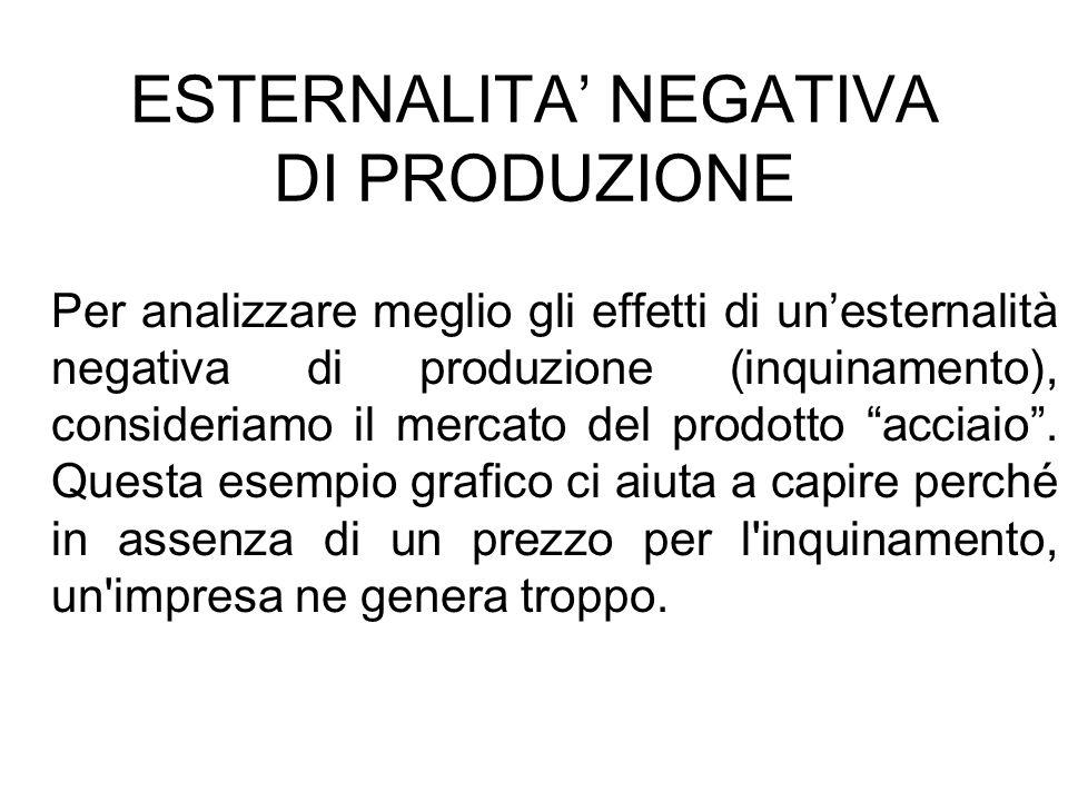 ESTERNALITA NEGATIVA DI PRODUZIONE Per analizzare meglio gli effetti di unesternalità negativa di produzione (inquinamento), consideriamo il mercato d