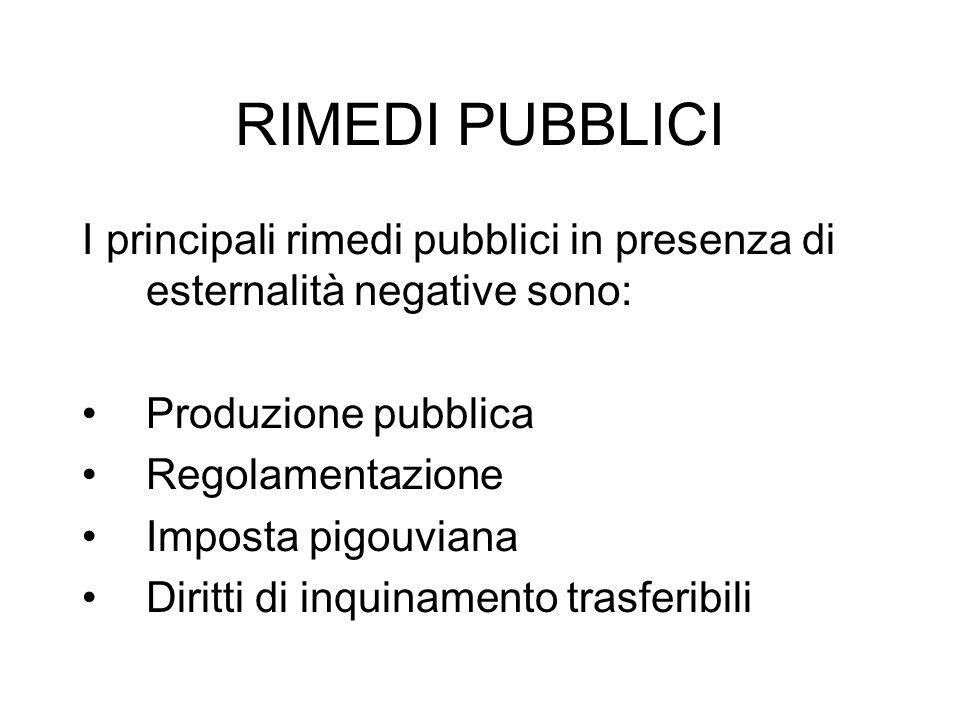 RIMEDI PUBBLICI I principali rimedi pubblici in presenza di esternalità negative sono: Produzione pubblica Regolamentazione Imposta pigouviana Diritti