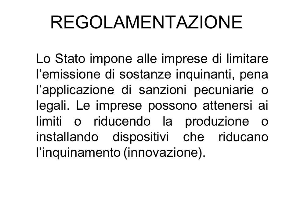 REGOLAMENTAZIONE Lo Stato impone alle imprese di limitare lemissione di sostanze inquinanti, pena lapplicazione di sanzioni pecuniarie o legali. Le im