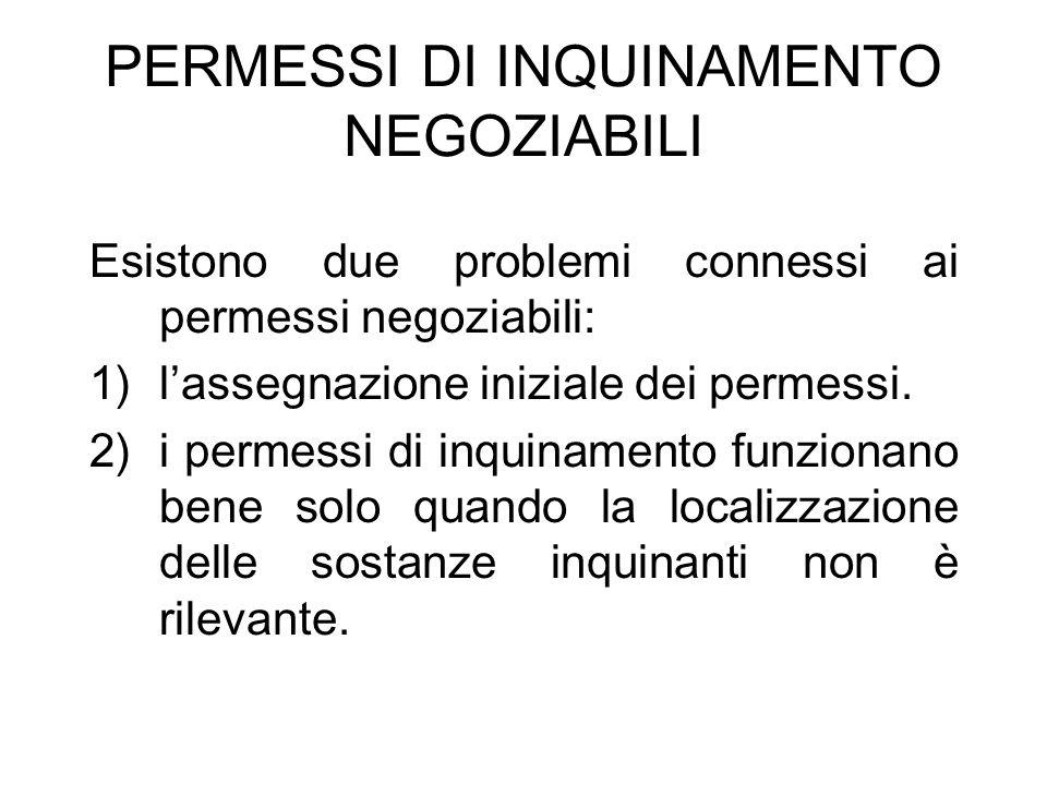 PERMESSI DI INQUINAMENTO NEGOZIABILI Esistono due problemi connessi ai permessi negoziabili: 1)lassegnazione iniziale dei permessi. 2)i permessi di in