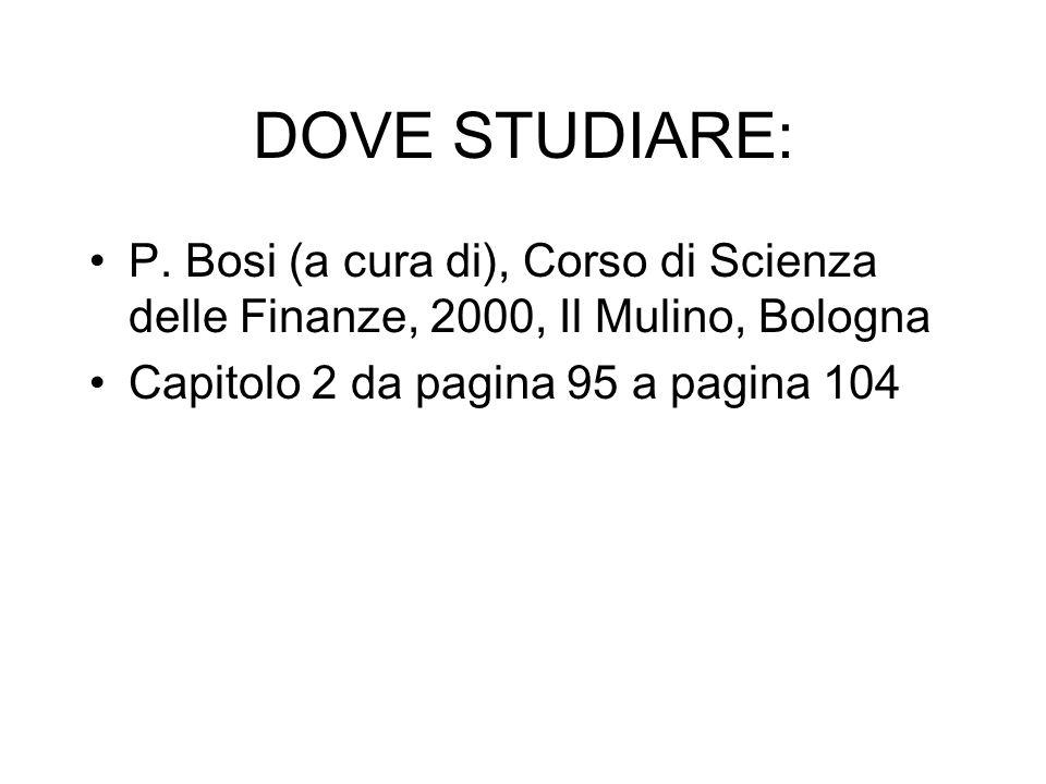 DOVE STUDIARE: P. Bosi (a cura di), Corso di Scienza delle Finanze, 2000, Il Mulino, Bologna Capitolo 2 da pagina 95 a pagina 104