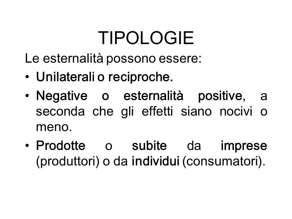 TIPOLOGIE Le esternalità possono essere: Unilaterali o reciproche. Negative o esternalità positive, a seconda che gli effetti siano nocivi o meno. Pro