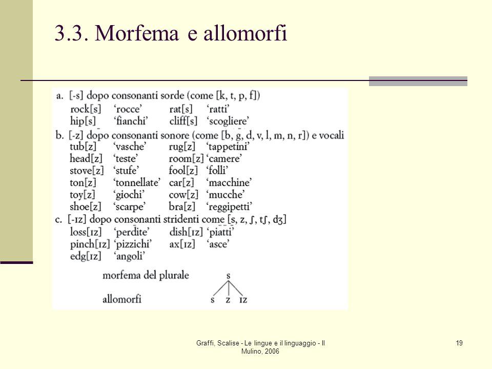 Graffi, Scalise - Le lingue e il linguaggio - Il Mulino, 2006 19 3.3. Morfema e allomorfi