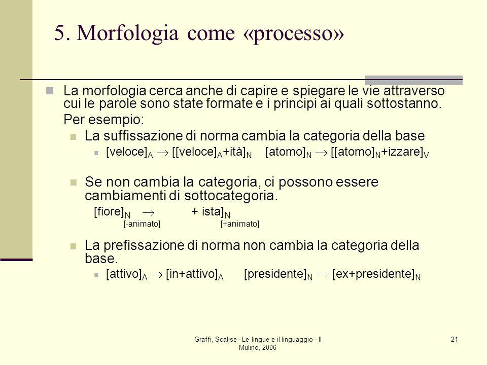 Graffi, Scalise - Le lingue e il linguaggio - Il Mulino, 2006 21 5. Morfologia come «processo» La morfologia cerca anche di capire e spiegare le vie a