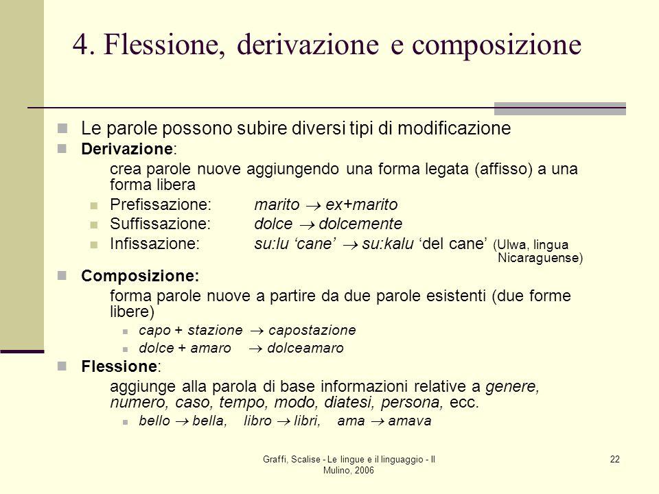 Graffi, Scalise - Le lingue e il linguaggio - Il Mulino, 2006 22 4. Flessione, derivazione e composizione Le parole possono subire diversi tipi di mod