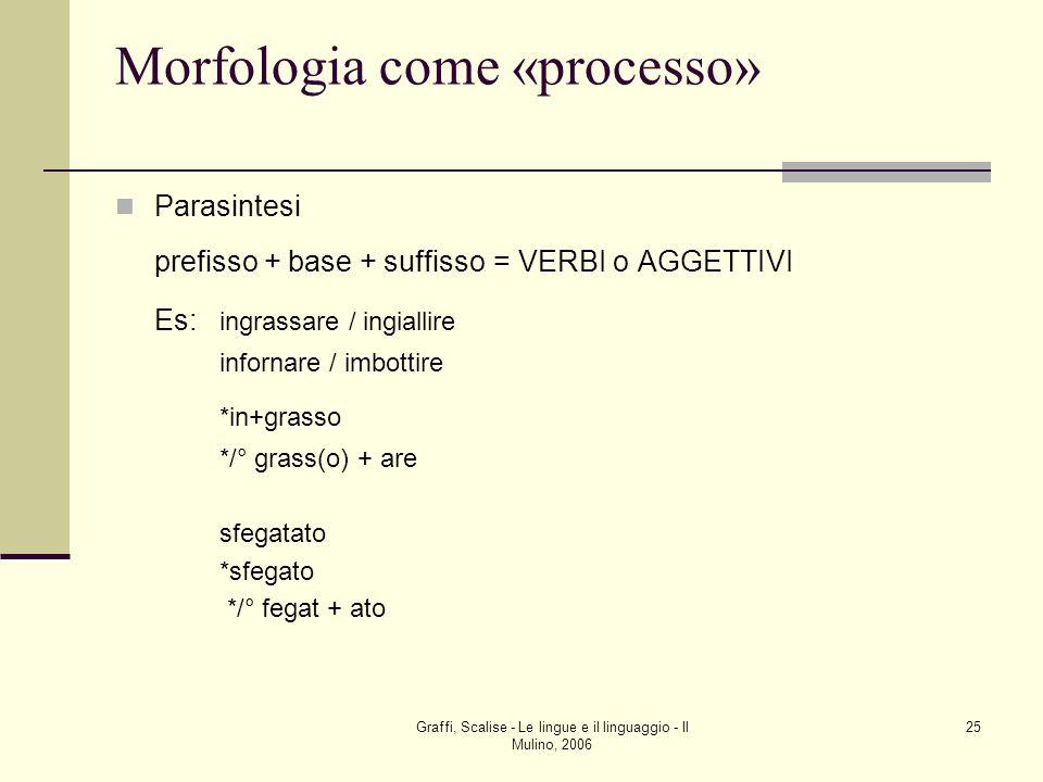 Graffi, Scalise - Le lingue e il linguaggio - Il Mulino, 2006 25 Morfologia come «processo» Parasintesi prefisso + base + suffisso = VERBI o AGGETTIVI