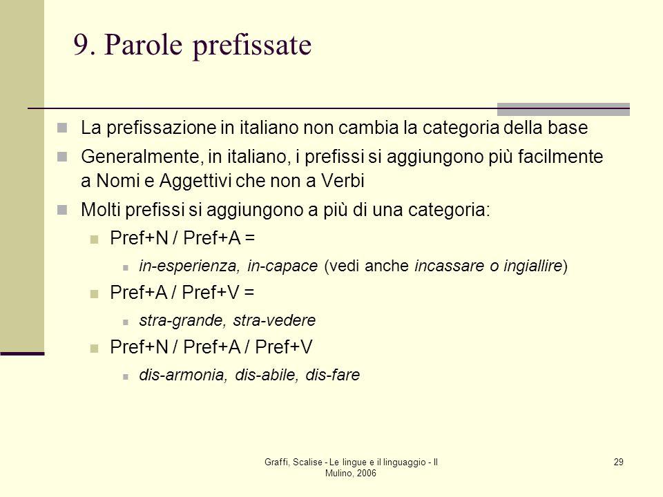 Graffi, Scalise - Le lingue e il linguaggio - Il Mulino, 2006 29 9. Parole prefissate La prefissazione in italiano non cambia la categoria della base