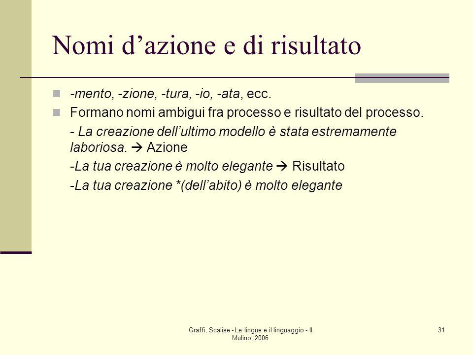 Graffi, Scalise - Le lingue e il linguaggio - Il Mulino, 2006 31 Nomi dazione e di risultato -mento, -zione, -tura, -io, -ata, ecc. Formano nomi ambig