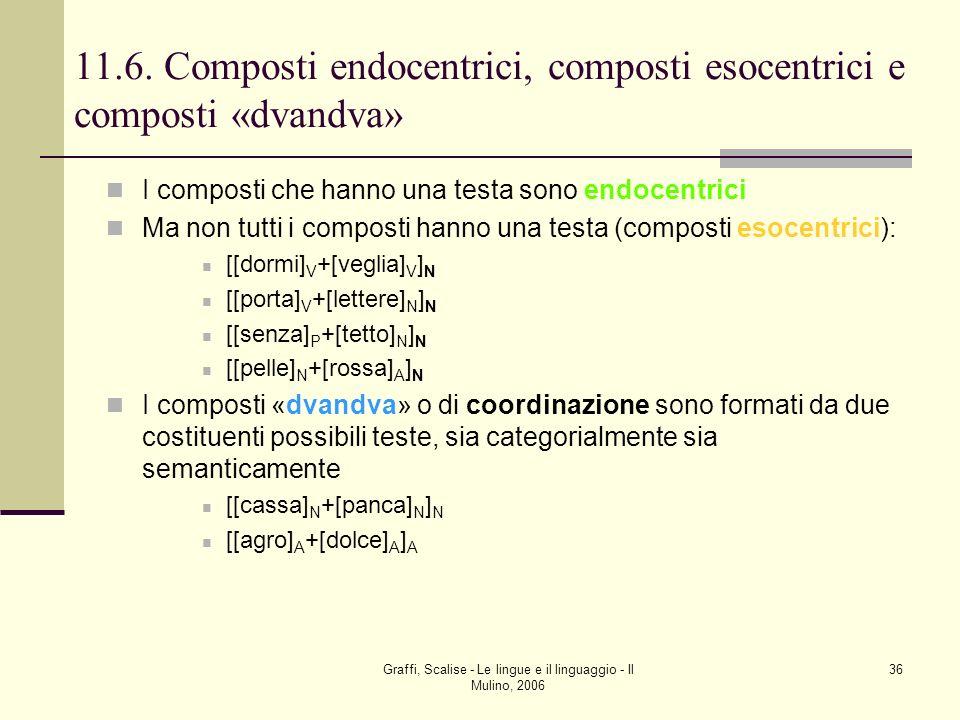 Graffi, Scalise - Le lingue e il linguaggio - Il Mulino, 2006 36 11.6. Composti endocentrici, composti esocentrici e composti «dvandva» I composti che
