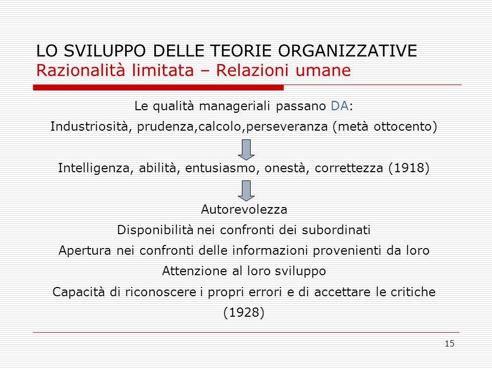 15 LO SVILUPPO DELLE TEORIE ORGANIZZATIVE Razionalità limitata – Relazioni umane Le qualità manageriali passano DA: Industriosità, prudenza,calcolo,pe