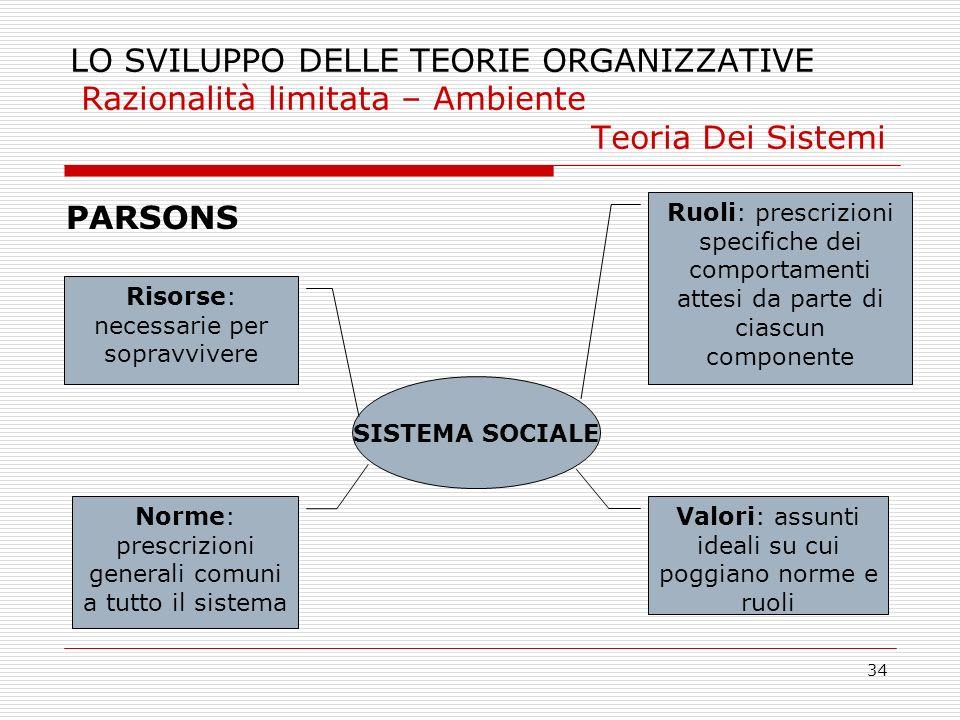 34 LO SVILUPPO DELLE TEORIE ORGANIZZATIVE Razionalità limitata – Ambiente Teoria Dei Sistemi PARSONS SISTEMA SOCIALE Valori: assunti ideali su cui pog