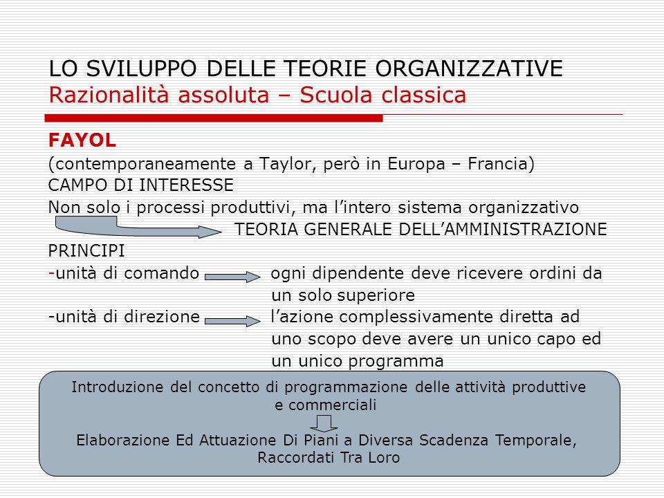 6 Introduzione del concetto di programmazione delle attività produttive e commerciali Elaborazione Ed Attuazione Di Piani a Diversa Scadenza Temporale